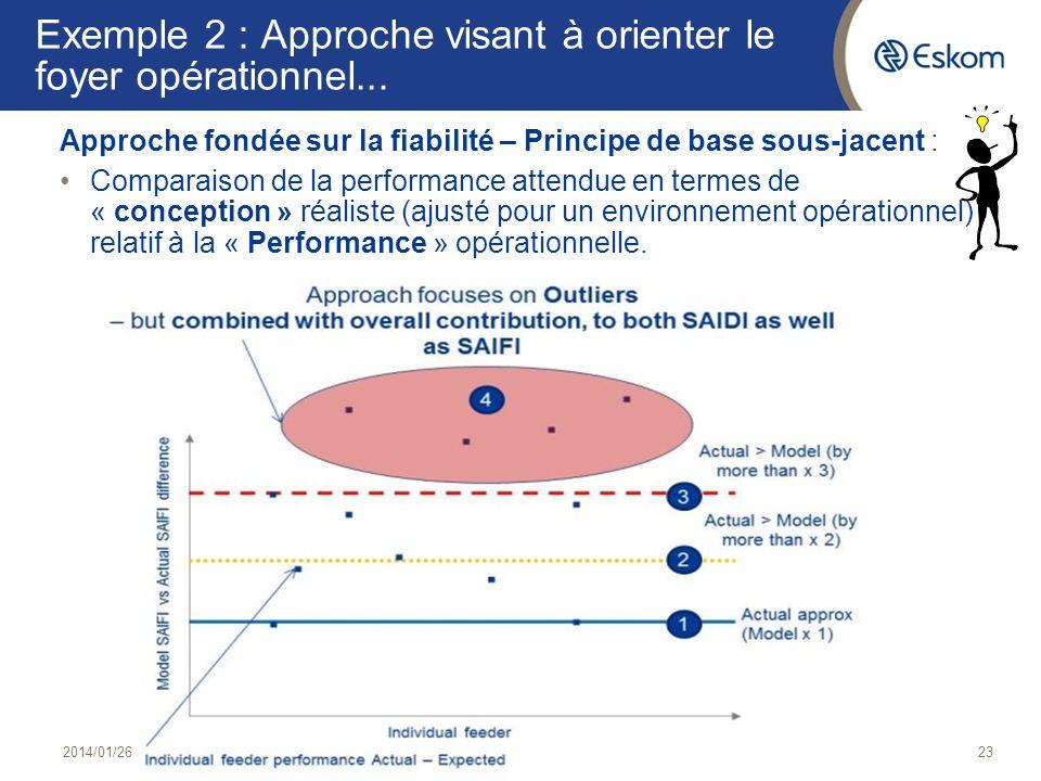 Exemple 2 : Approche visant à orienter le foyer opérationnel... Approche fondée sur la fiabilité – Principe de base sous-jacent : Comparaison de la pe