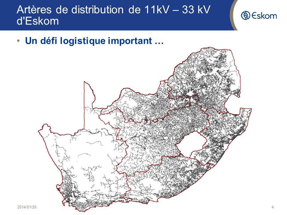 Artères de distribution de 11kV – 33 kV d'Eskom Un défi logistique important … 2014/01/264