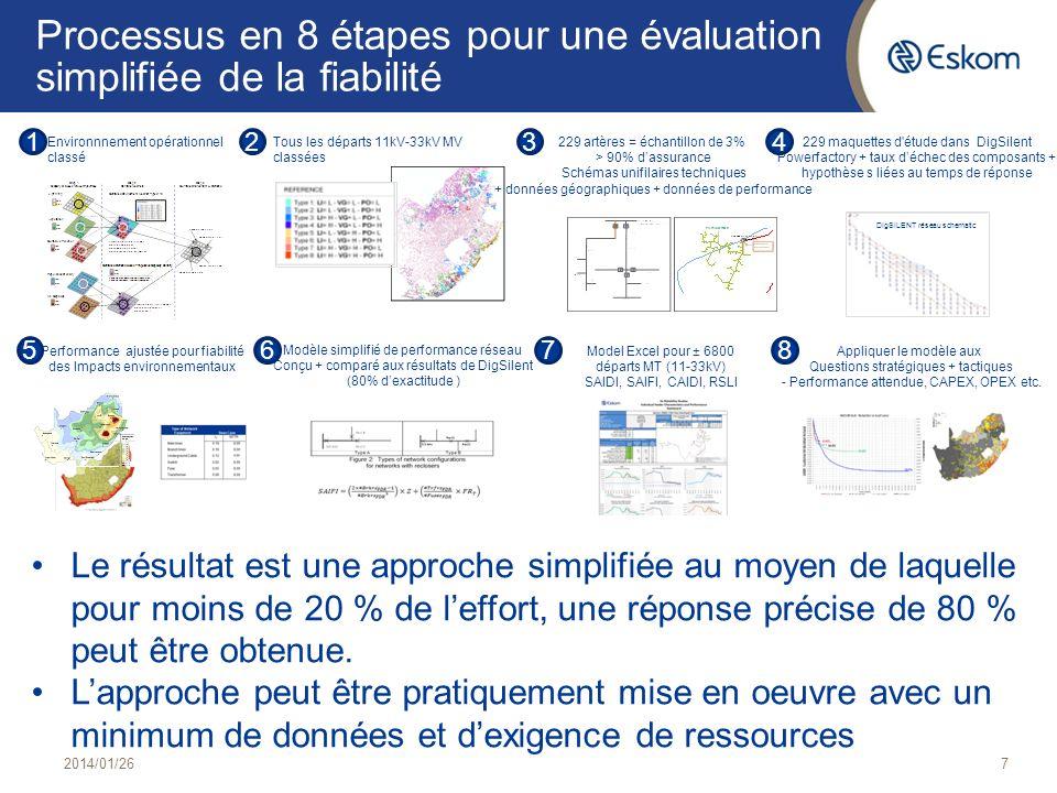 Processus en 8 étapes pour une évaluation simplifiée de la fiabilité 2014/01/267 Le résultat est une approche simplifiée au moyen de laquelle pour moi