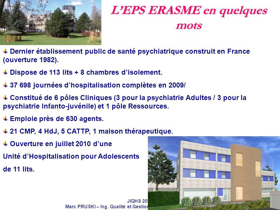 JIQHS 2010 Marc PRUSKI – Ing. Qualité et Gestion des Risques – EPS ERASME LEPS ERASME en quelques mots Dernier établissement public de santé psychiatr