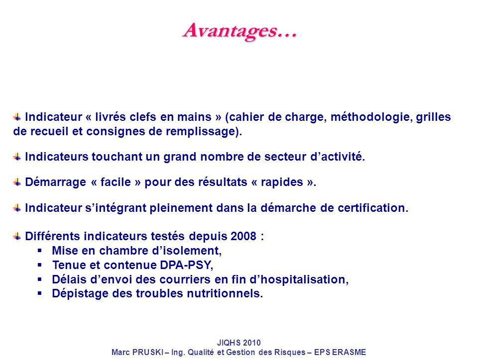 JIQHS 2010 Marc PRUSKI – Ing. Qualité et Gestion des Risques – EPS ERASME Indicateur « livrés clefs en mains » (cahier de charge, méthodologie, grille
