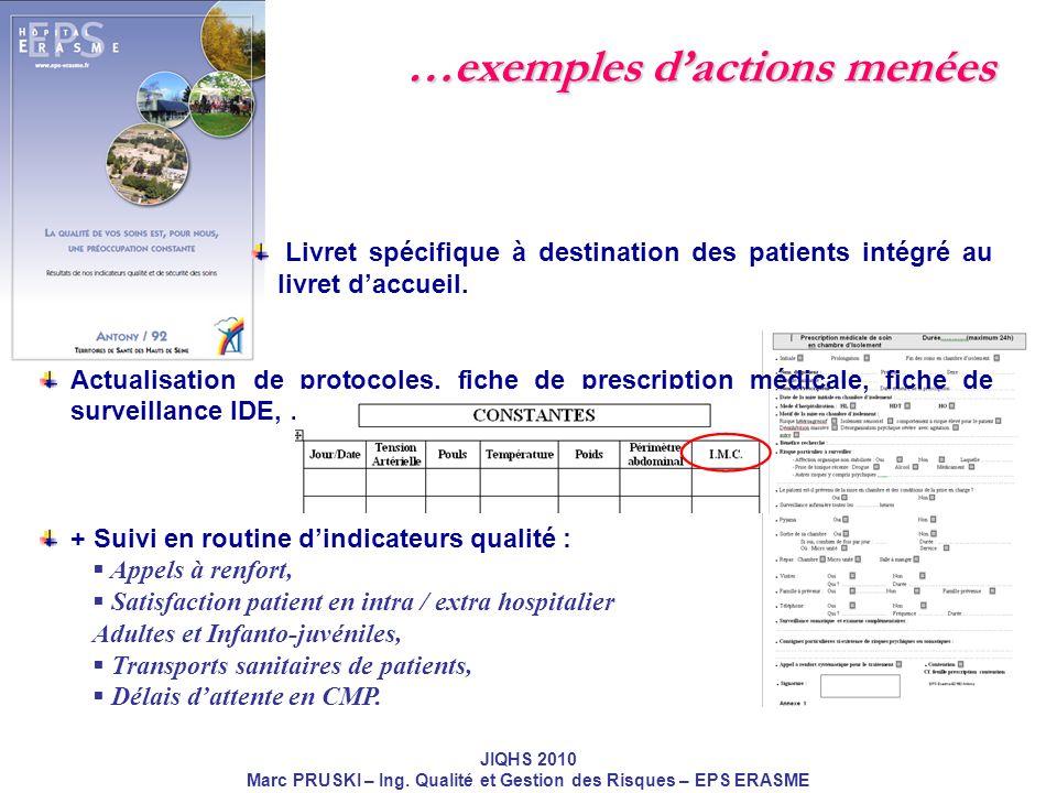 JIQHS 2010 Marc PRUSKI – Ing. Qualité et Gestion des Risques – EPS ERASME …exemples dactions menées Livret spécifique à destination des patients intég