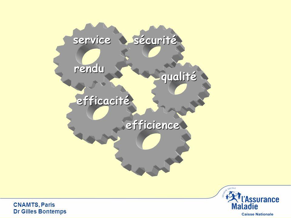 CNAMTS, Paris Dr Gilles Bontemps sécurité Sécurité n.