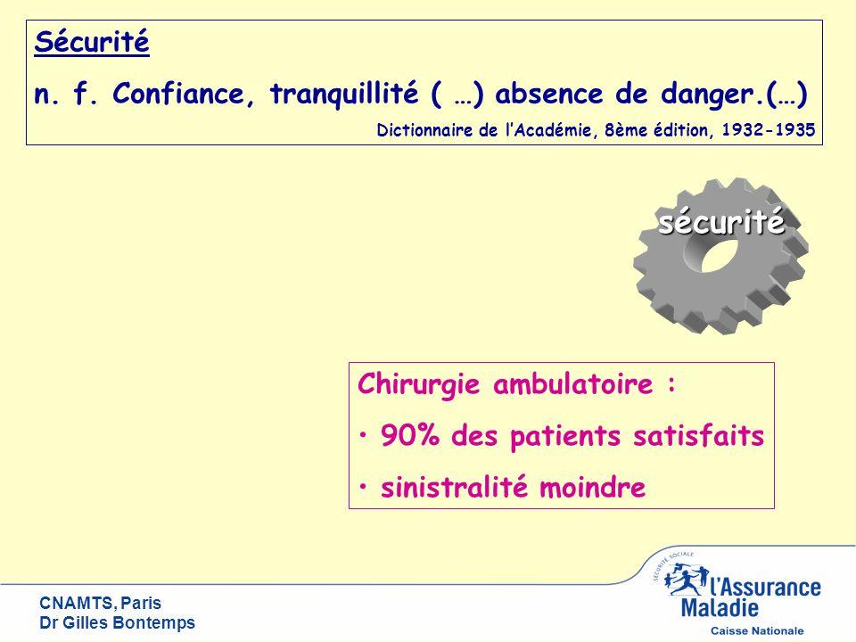 CNAMTS, Paris Dr Gilles Bontemps sécurité Sécurité n. f. Confiance, tranquillité ( …) absence de danger.(…) Dictionnaire de lAcadémie, 8ème édition, 1