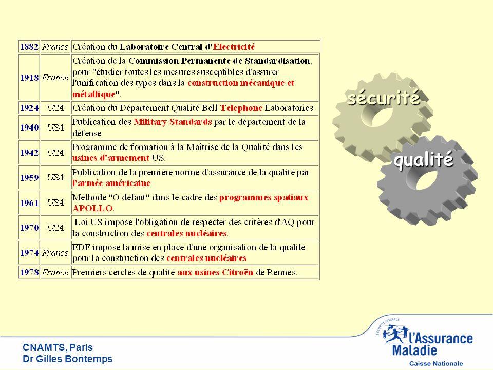 CNAMTS, Paris Dr Gilles Bontemps sécurité qualité