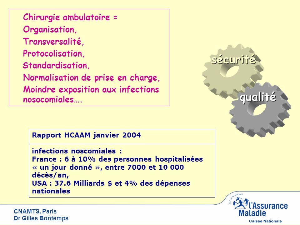 CNAMTS, Paris Dr Gilles Bontemps sécurité qualité Chirurgie ambulatoire = Organisation, Transversalité, Protocolisation, Standardisation, Normalisatio