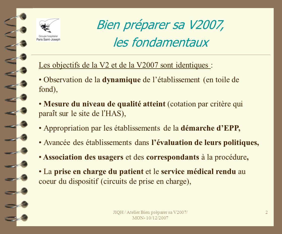 JIQH / Atelier Bien préparer sa V2007/ MON- 10/12/2007 13 Bien préparer sa V2007, conseils de lexpert visiteur, Quels conseils pour létablissement de santé .