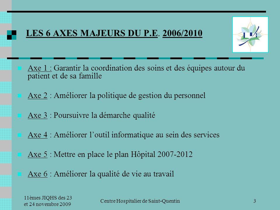 11èmes JIQHS des 23 et 24 novembre 2009 Centre Hospitalier de Saint-Quentin3 Axe 1 : Garantir la coordination des soins et des équipes autour du patient et de sa famille Axe 2 : Améliorer la politique de gestion du personnel Axe 3 : Poursuivre la démarche qualité Axe 4 : Améliorer loutil informatique au sein des services Axe 5 : Mettre en place le plan Hôpital 2007-2012 Axe 6 : Améliorer la qualité de vie au travail LES 6 AXES MAJEURS DU P.E.