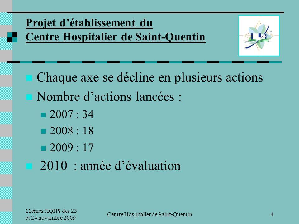 11èmes JIQHS des 23 et 24 novembre 2009 Centre Hospitalier de Saint-Quentin4 Projet détablissement du Centre Hospitalier de Saint-Quentin Chaque axe se décline en plusieurs actions Nombre dactions lancées : 2007 : 34 2008 : 18 2009 : 17 2010 : année dévaluation