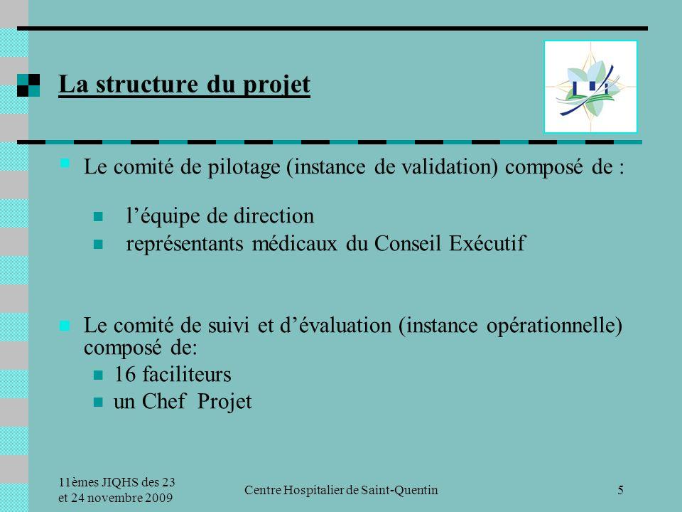 11èmes JIQHS des 23 et 24 novembre 2009 Centre Hospitalier de Saint-Quentin5 La structure du projet Le comité de pilotage (instance de validation) composé de : léquipe de direction représentants médicaux du Conseil Exécutif Le comité de suivi et dévaluation (instance opérationnelle) composé de: 16 faciliteurs un Chef Projet