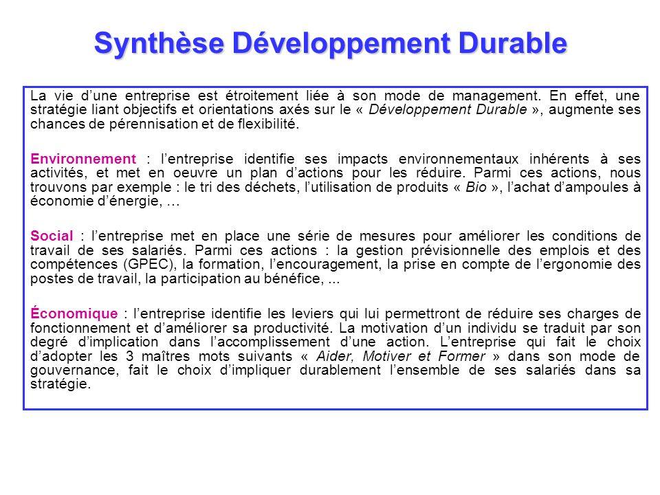 Synthèse Développement Durable La vie dune entreprise est étroitement liée à son mode de management. En effet, une stratégie liant objectifs et orient