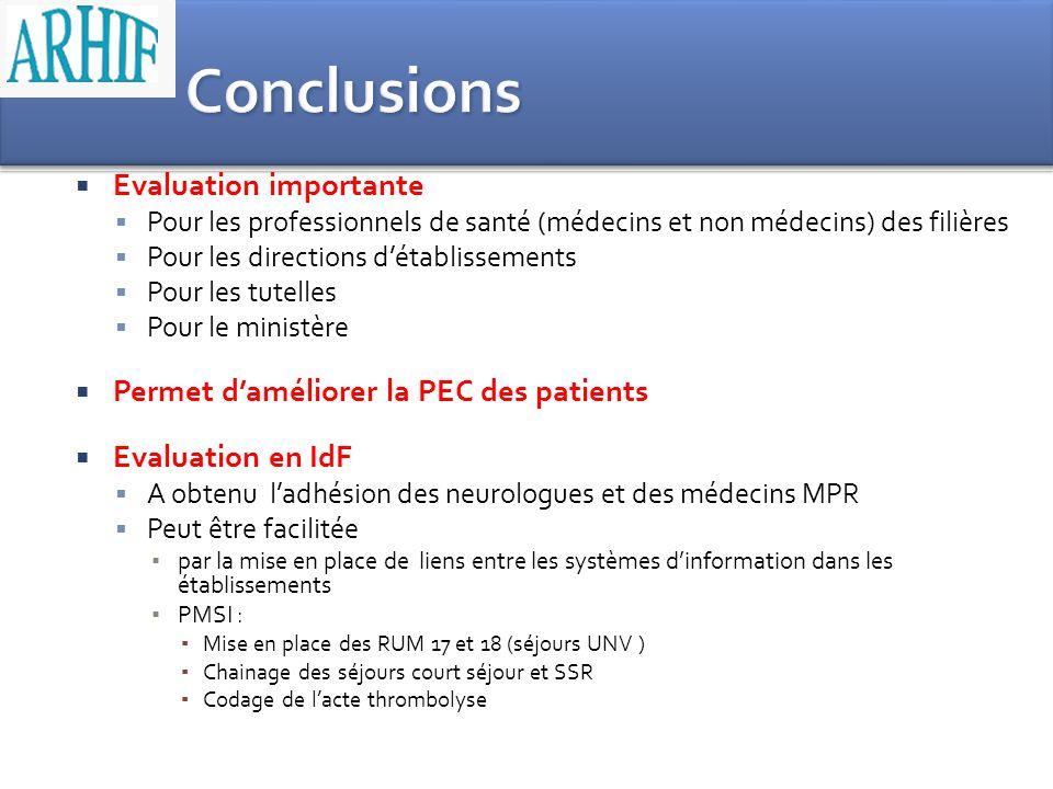 Evaluation importante Pour les professionnels de santé (médecins et non médecins) des filières Pour les directions détablissements Pour les tutelles P