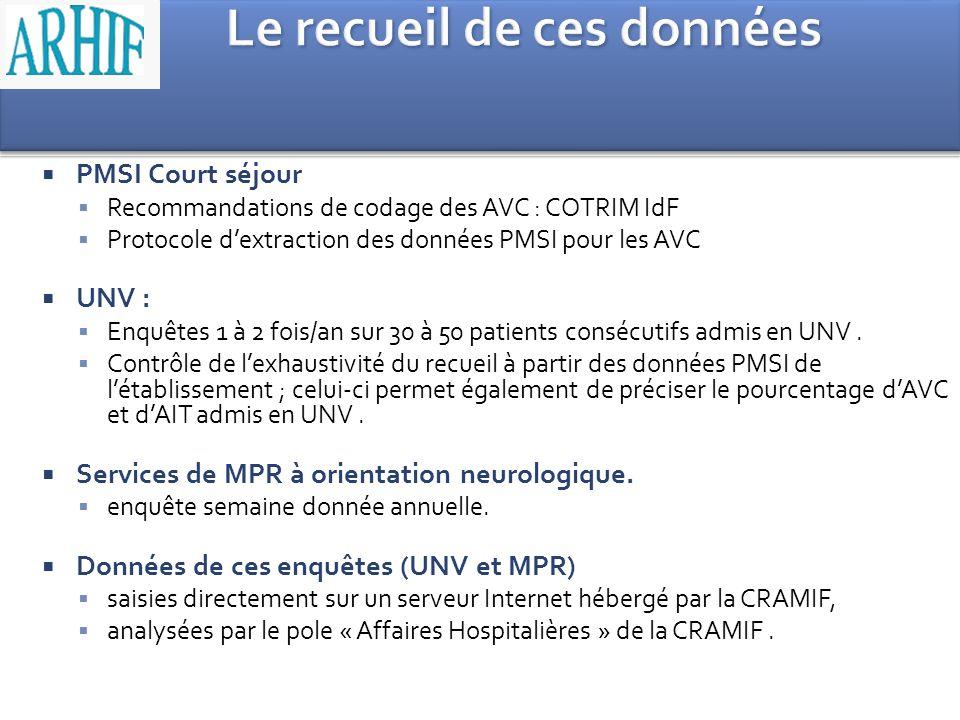 PMSI Court séjour Recommandations de codage des AVC : COTRIM IdF Protocole dextraction des données PMSI pour les AVC UNV : Enquêtes 1 à 2 fois/an sur