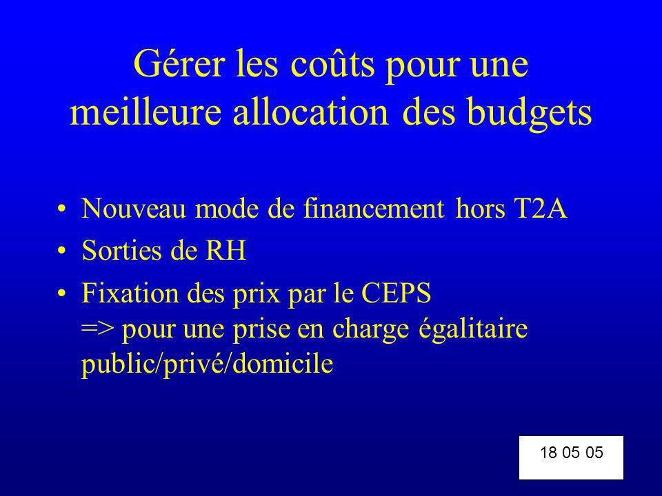 Gérer les coûts pour une meilleure allocation des budgets Nouveau mode de financement hors T2A Sorties de RH Fixation des prix par le CEPS => pour une prise en charge égalitaire public/privé/domicile 18 05 05