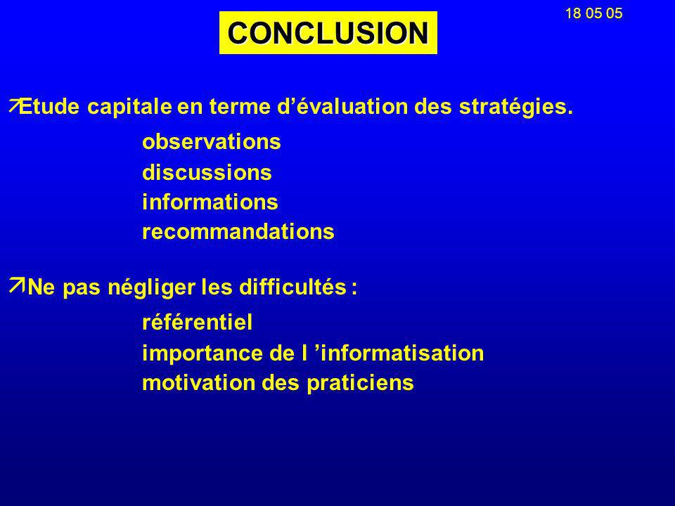 18 05 05 CONCLUSION äEtude capitale en terme dévaluation des stratégies.