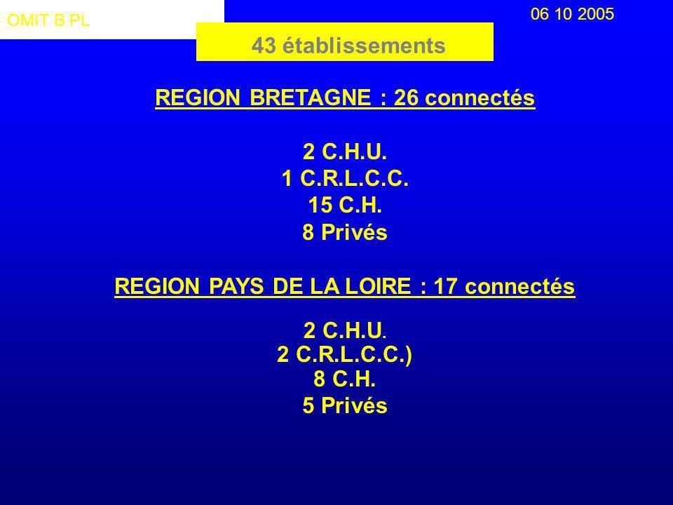 OMIT B PL 06 10 2005 REGION BRETAGNE : 26 connectés 2 C.H.U.