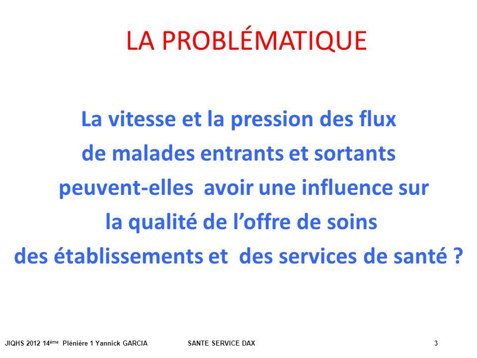 JIQHS 2012 14 ème Plénière 1 Yannick GARCIA SANTE SERVICE DAX3 LA PROBLÉMATIQUE La vitesse et la pression des flux de malades entrants et sortants peu