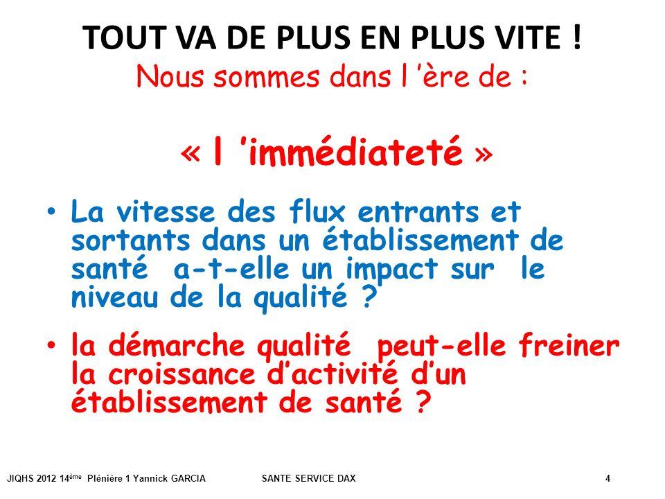 JIQHS 2012 14 ème Plénière 1 Yannick GARCIA SANTE SERVICE DAX4 TOUT VA DE PLUS EN PLUS VITE ! Nous sommes dans l ère de : « l immédiateté » La vitesse