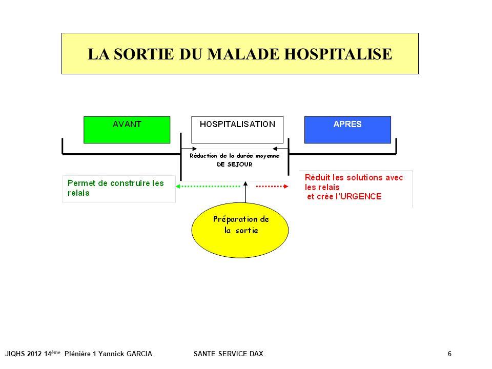 JIQHS 2012 14 ème Plénière 1 Yannick GARCIA SANTE SERVICE DAX6 LA SORTIE DU MALADE HOSPITALISE