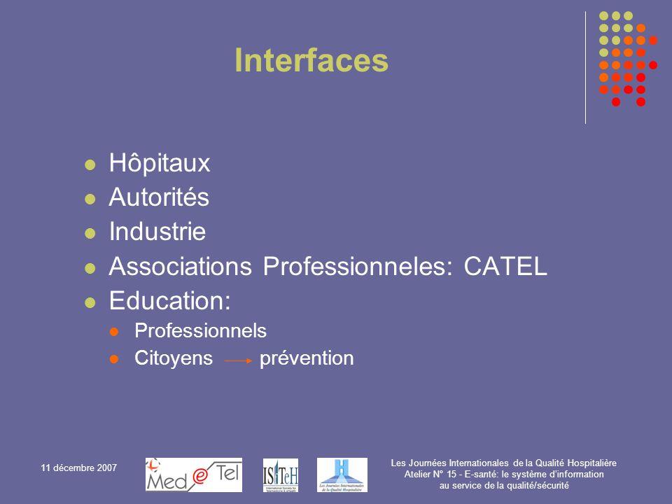 11 décembre 2007 Les Journées Internationales de la Qualité Hospitalière Atelier N° 15 - E-santé: le système dinformation au service de la qualité/sécurité Situation Européenne Niveau National Niveau de lU.E.