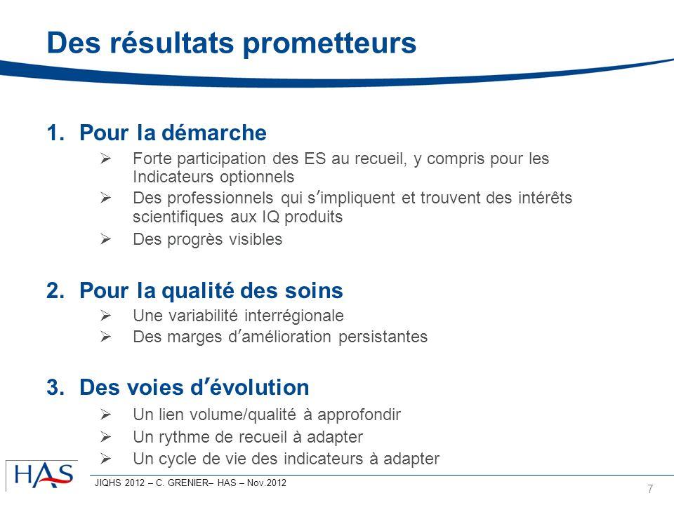 Des résultats prometteurs 1.Pour la démarche Forte participation des ES au recueil, y compris pour les Indicateurs optionnels Des professionnels qui s