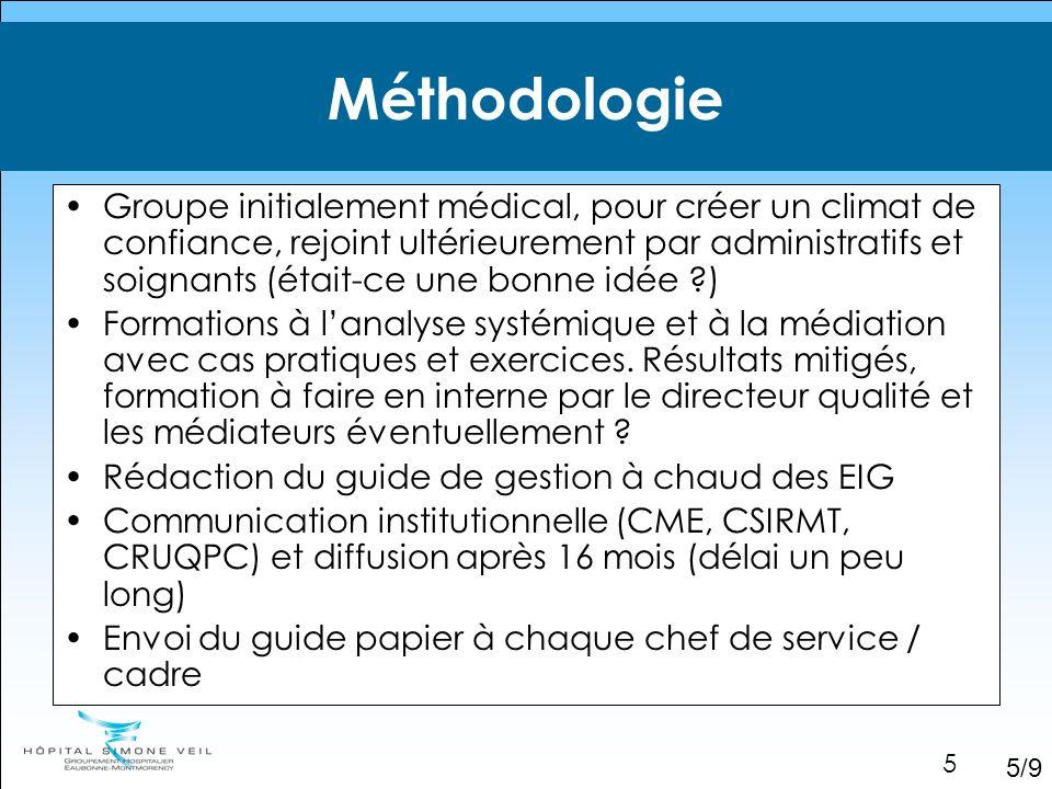5 Méthodologie Groupe initialement médical, pour créer un climat de confiance, rejoint ultérieurement par administratifs et soignants (était-ce une bonne idée ?) Formations à lanalyse systémique et à la médiation avec cas pratiques et exercices.