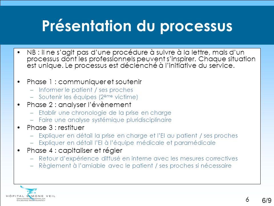 6 Présentation du processus NB : il ne sagit pas dune procédure à suivre à la lettre, mais dun processus dont les professionnels peuvent sinspirer.