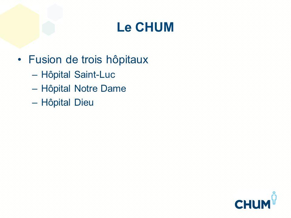 Le CHUM Fusion de trois hôpitaux –Hôpital Saint-Luc –Hôpital Notre Dame –Hôpital Dieu