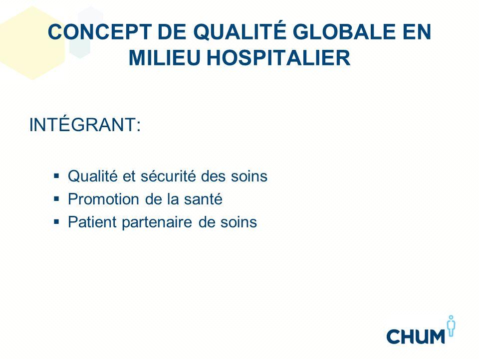 CONCEPT DE QUALITÉ GLOBALE EN MILIEU HOSPITALIER INTÉGRANT: Qualité et sécurité des soins Promotion de la santé Patient partenaire de soins
