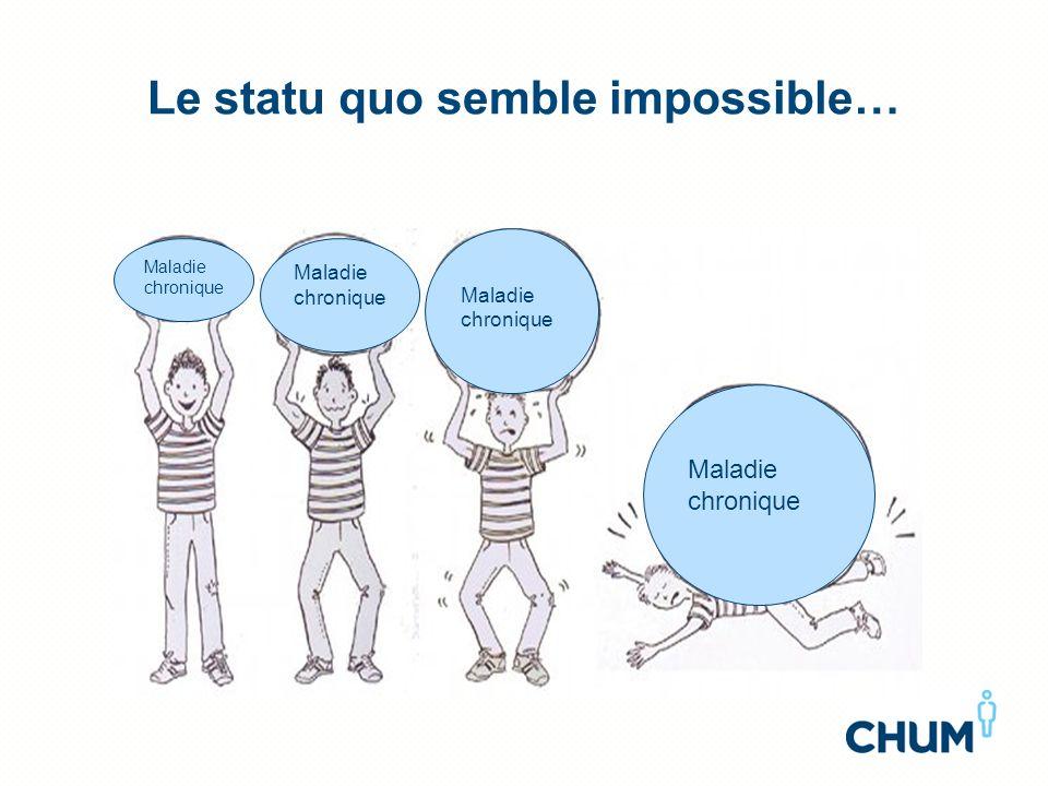 Le statu quo semble impossible… Maladie chronique