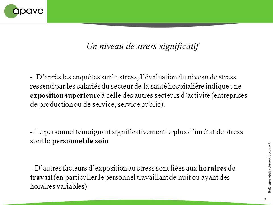 Référence et signature du document 2 Un niveau de stress significatif - Daprès les enquêtes sur le stress, lévaluation du niveau de stress ressenti par les salariés du secteur de la santé hospitalière indique une exposition supérieure à celle des autres secteurs dactivité (entreprises de production ou de service, service public).
