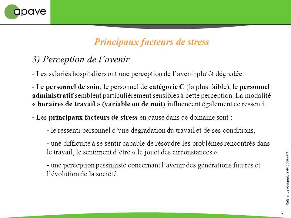 Référence et signature du document 5 Principaux facteurs de stress 3) Perception de lavenir - Les salariés hospitaliers ont une perception de lavenir plutôt dégradée.
