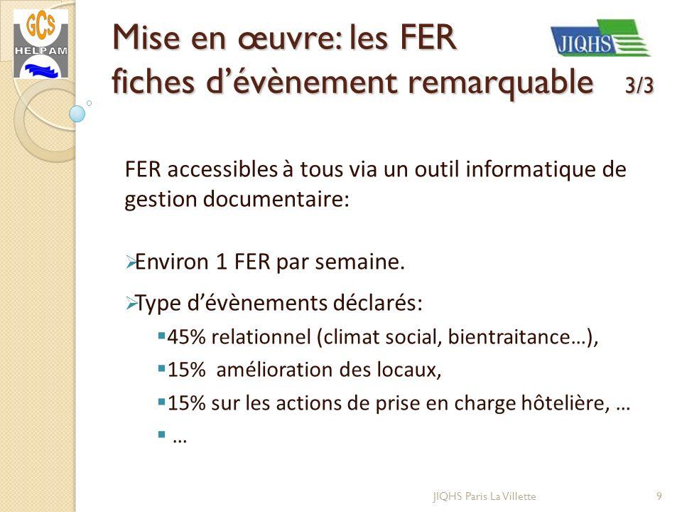 JIQHS Paris La Villette FER accessibles à tous via un outil informatique de gestion documentaire: Environ 1 FER par semaine. Type dévènements déclarés