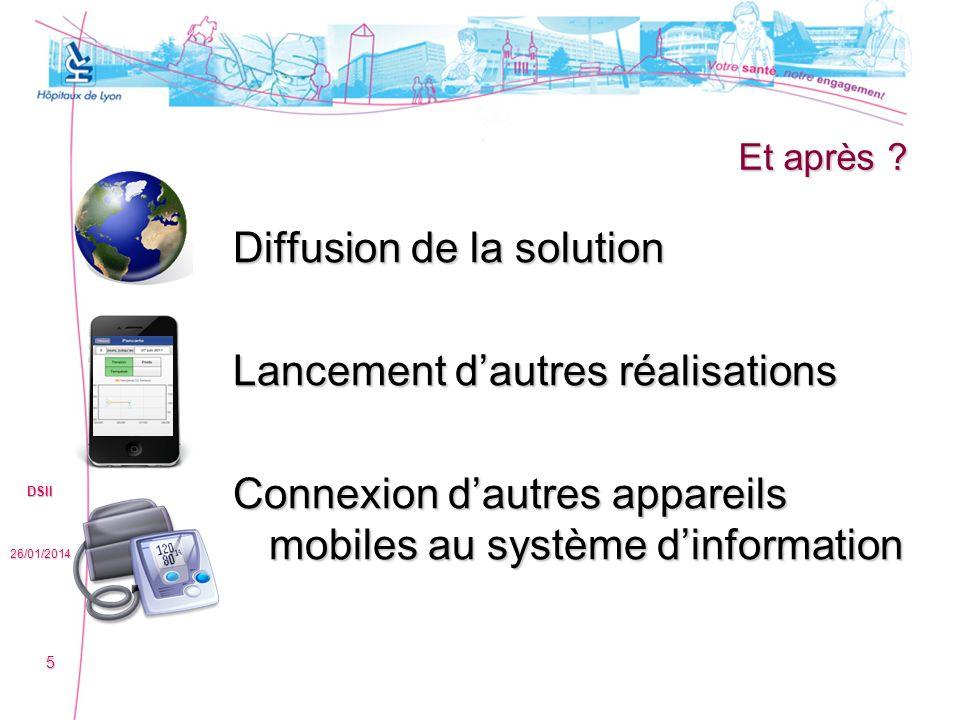 Et après ? Diffusion de la solution Lancement dautres réalisations Connexion dautres appareils mobiles au système dinformation 26/01/2014 DSII 5