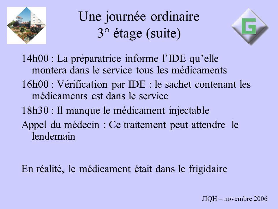 JIQH – novembre 2006 Une journée ordinaire 3° étage (suite) 14h00 : La préparatrice informe lIDE quelle montera dans le service tous les médicaments 1