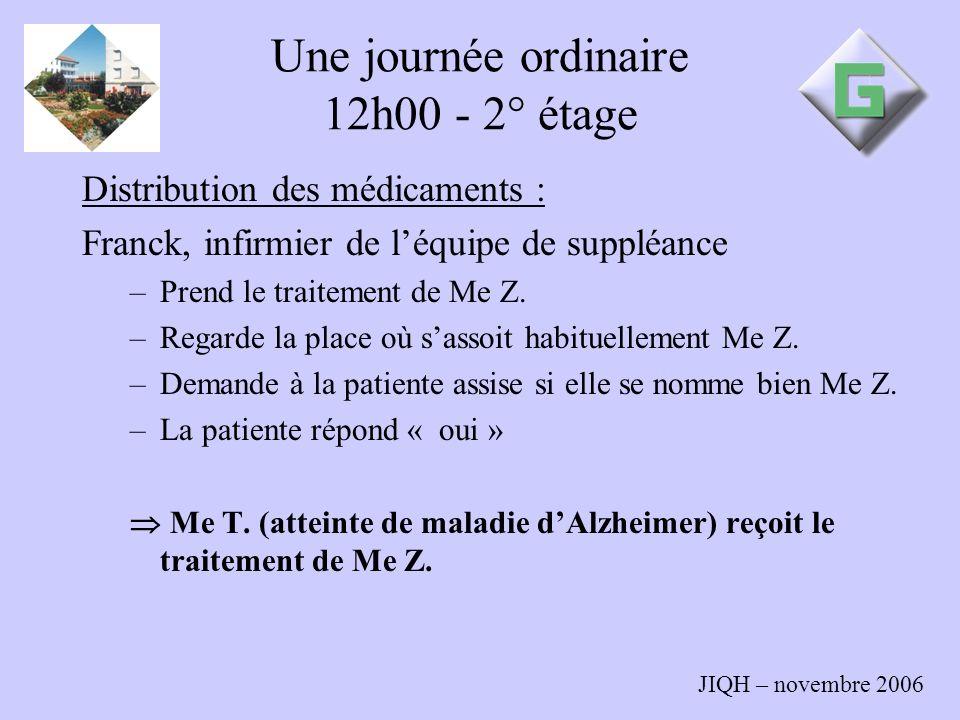 JIQH – novembre 2006 Une journée ordinaire 12h00 - 2° étage Distribution des médicaments : Franck, infirmier de léquipe de suppléance –Prend le traite