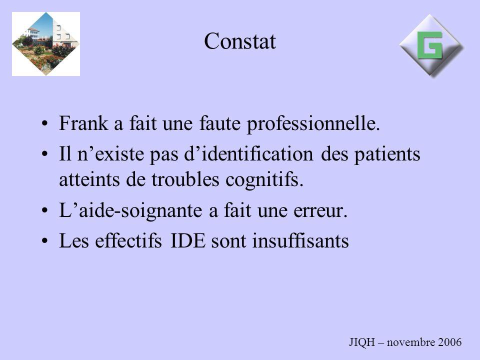 JIQH – novembre 2006 Constat Frank a fait une faute professionnelle. Il nexiste pas didentification des patients atteints de troubles cognitifs. Laide