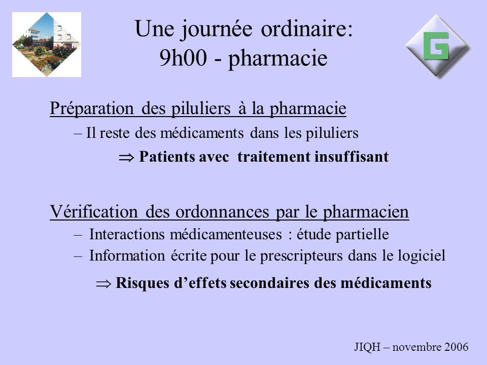 JIQH – novembre 2006 Une journée ordinaire: 9h00 - pharmacie Vérification des ordonnances par le pharmacien –Interactions médicamenteuses : étude part