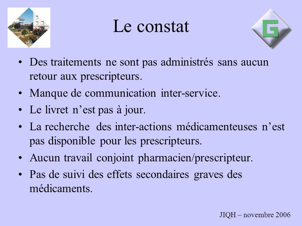 JIQH – novembre 2006 Le constat Des traitements ne sont pas administrés sans aucun retour aux prescripteurs. Manque de communication inter-service. Le
