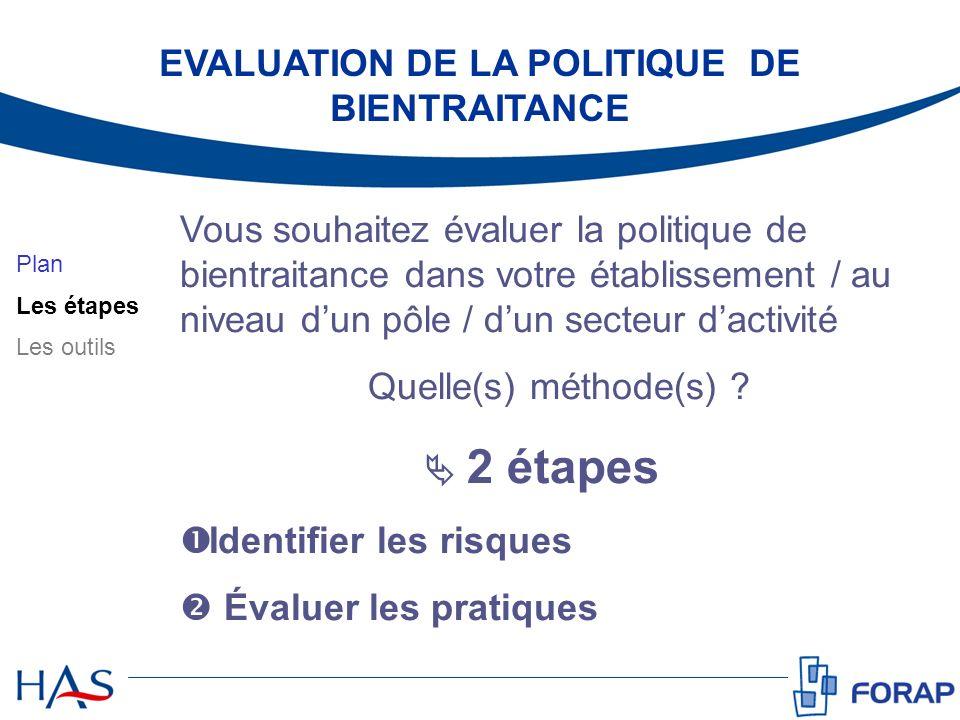 Vous souhaitez évaluer la politique de bientraitance dans votre établissement / au niveau dun pôle / dun secteur dactivité 2 étapes Identifier les risques la cartographie des risques Évaluer les pratiques lEPP Bientraitance EVALUATION DE LA POLITIQUE DE BIENTRAITANCE Plan Les étapes Les outils