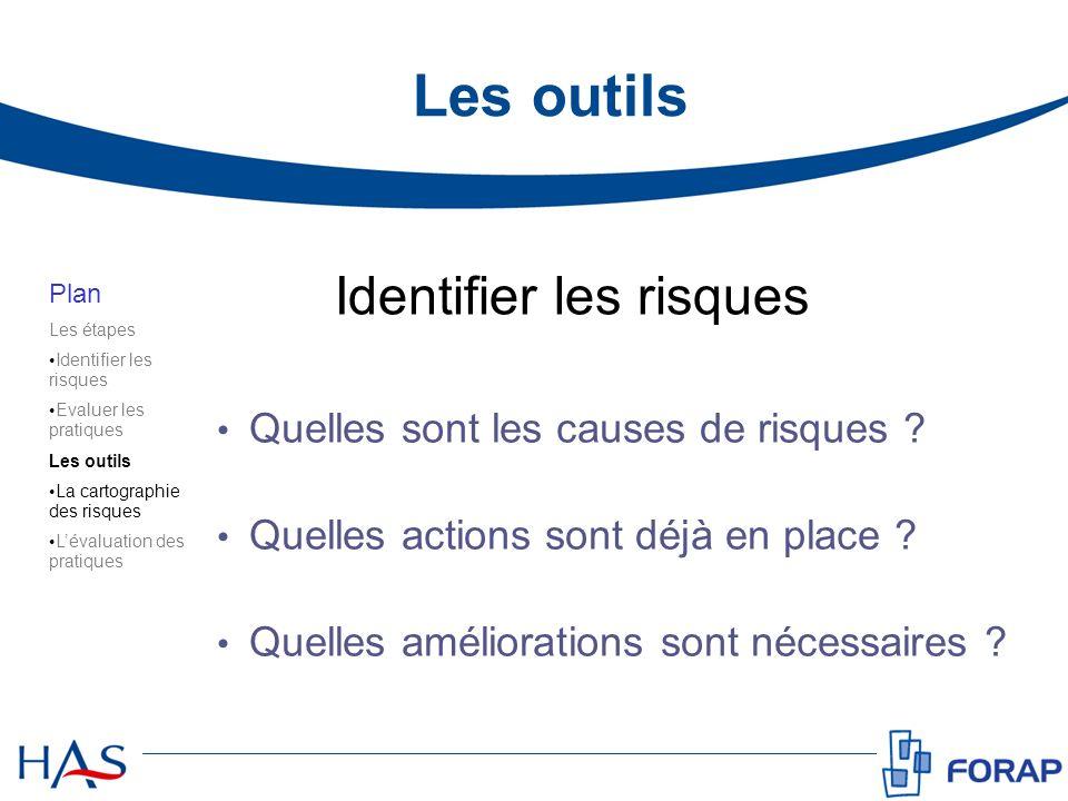 Plan Les étapes Identifier les risques Evaluer les pratiques Les outils La cartographie des risques Lévaluation des pratiques Quelles sont les causes de risques .