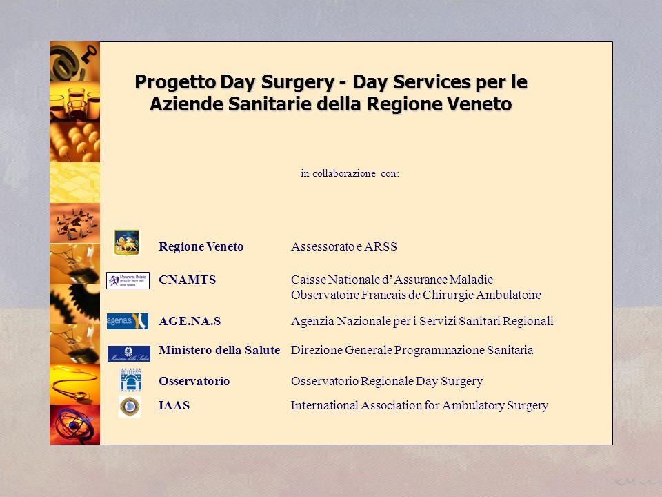 ProgettoDay Surgery - Day Services per le Aziende Sanitarie della Regione Veneto Progetto Day Surgery - Day Services per le Aziende Sanitarie della Re
