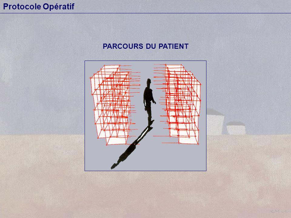 Protocole Opératif PARCOURS DU PATIENT