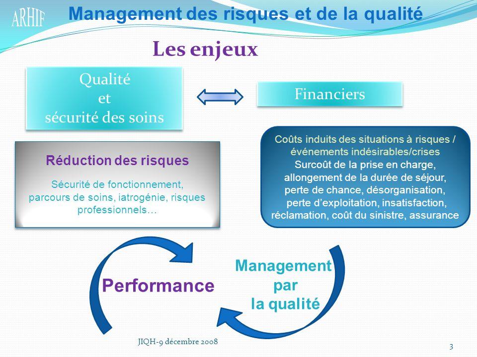 Management par la qualité Management des risques et de la qualité Réduction des risques Sécurité de fonctionnement, parcours de soins, iatrogénie, ris