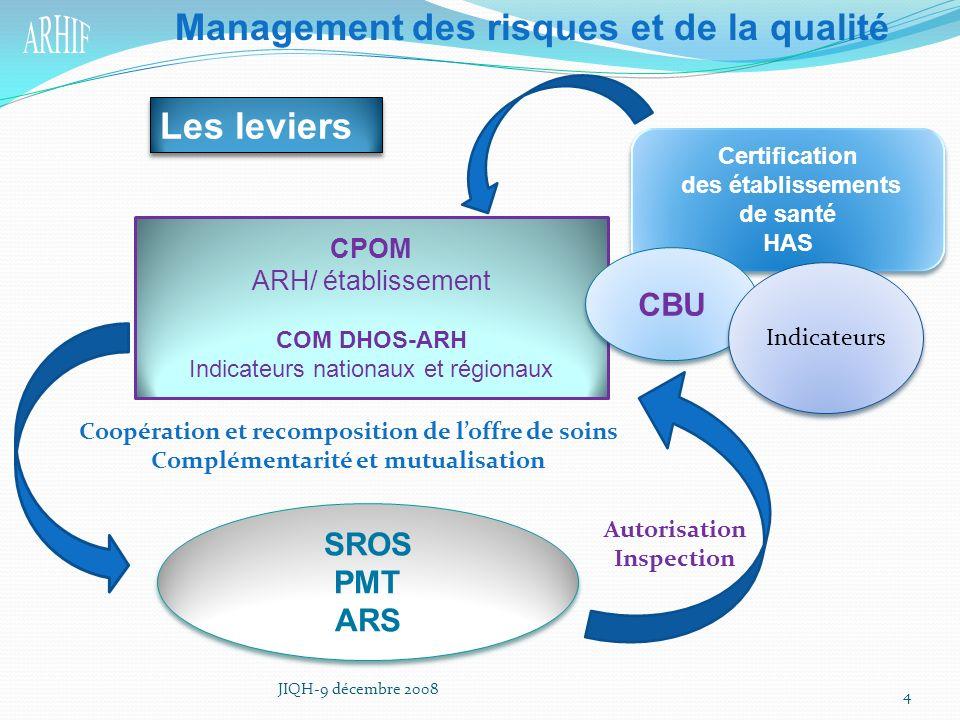 Les leviers Management des risques et de la qualité Certification des établissements de santé HAS Certification des établissements de santé HAS CPOM A