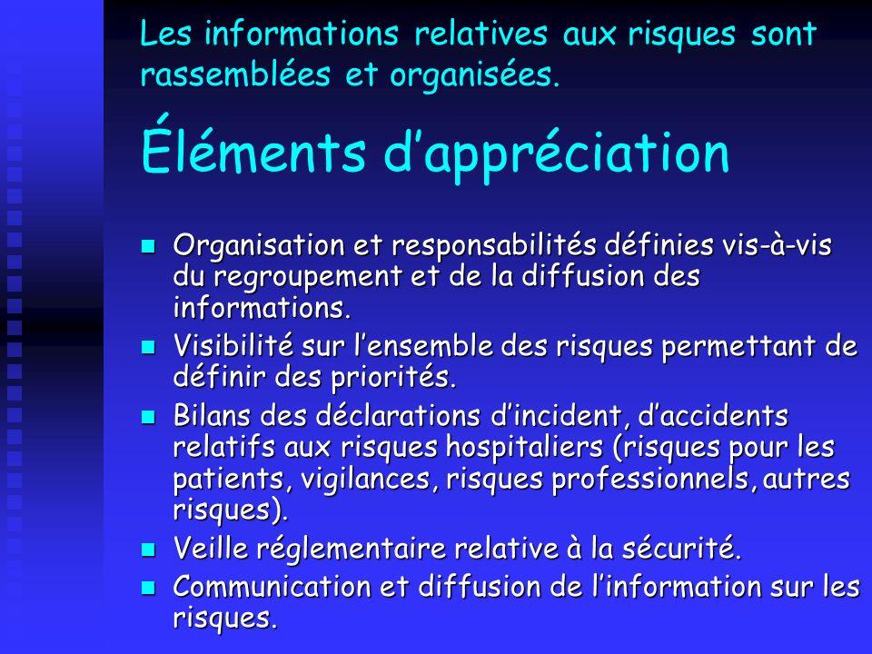 Les informations relatives aux risques sont rassemblées et organisées. Éléments dappréciation Organisation et responsabilités définies vis-à-vis du re