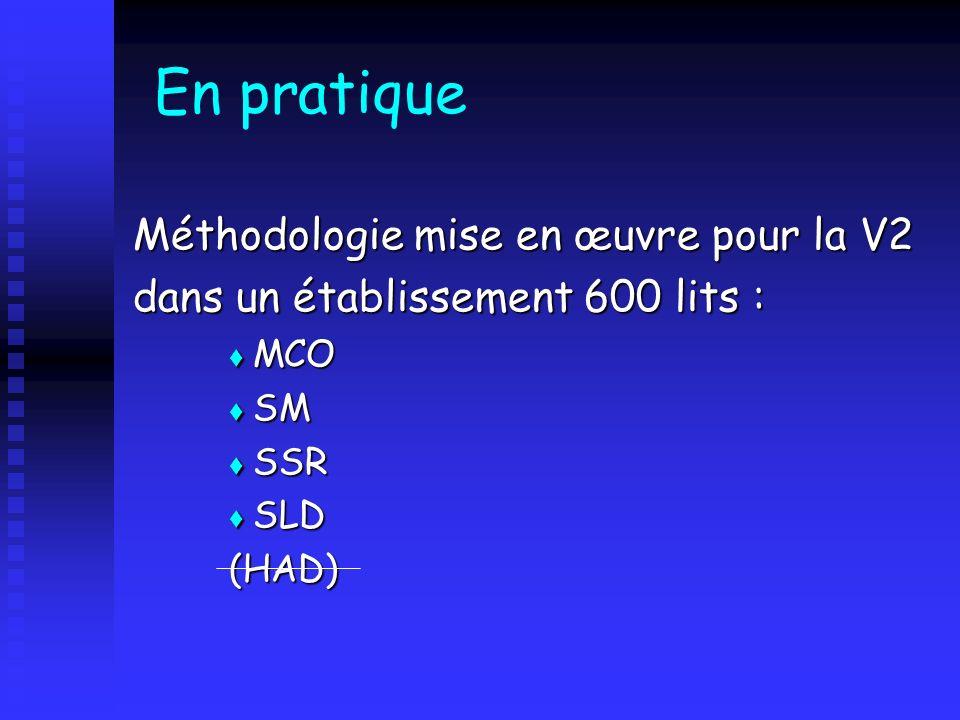 En pratique Méthodologie mise en œuvre pour la V2 dans un établissement 600 lits : MCO MCO SM SM SSR SSR SLD SLD(HAD)