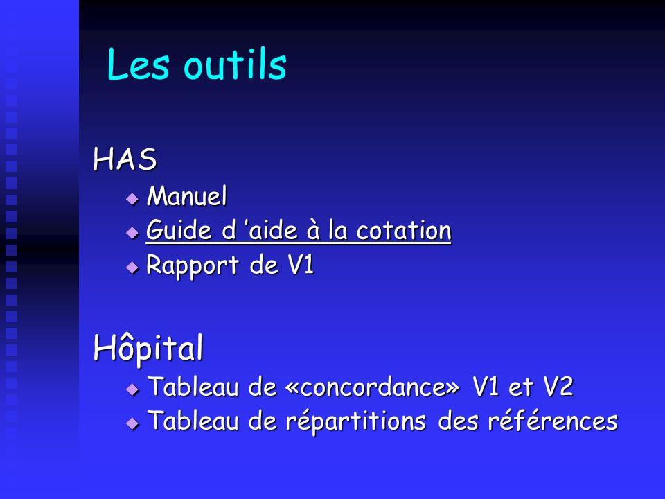 Les outils HAS Manuel Manuel Guide d aide à la cotation Guide d aide à la cotation Rapport de V1 Rapport de V1Hôpital Tableau de «concordance» V1 et V