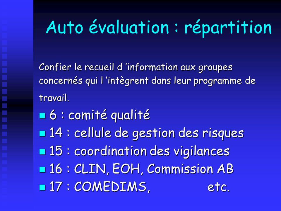 Auto évaluation : répartition Confier le recueil d information aux groupes concernés qui l intègrent dans leur programme de travail. 6 : comité qualit