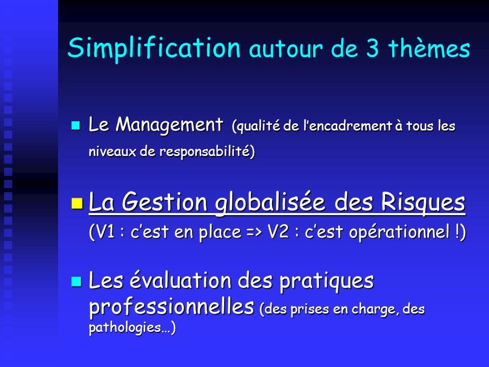 DPA VST DIP OPC MEA GRH GFL GSI QPR SPI Politique et Qualité du Management V 1- V 2 Ressources Transversales 5 Prises en charge du patient MCO SM SSR SLD HAD Évaluations et Dynamiques dAmélioration 4 chapitres